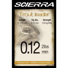 SCIERRA LEADER TROUT